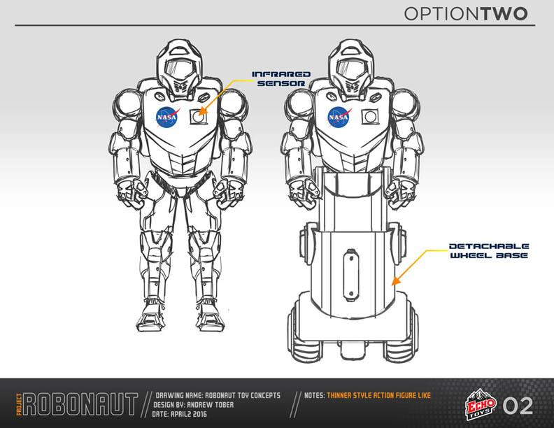 robo-option-1